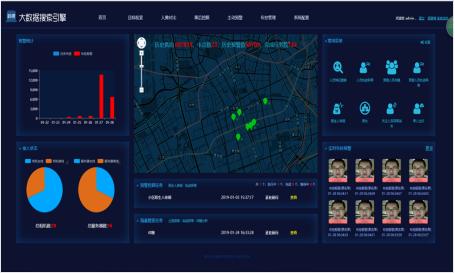 公租房人脸识别实名制管理系统解决方案(图4)